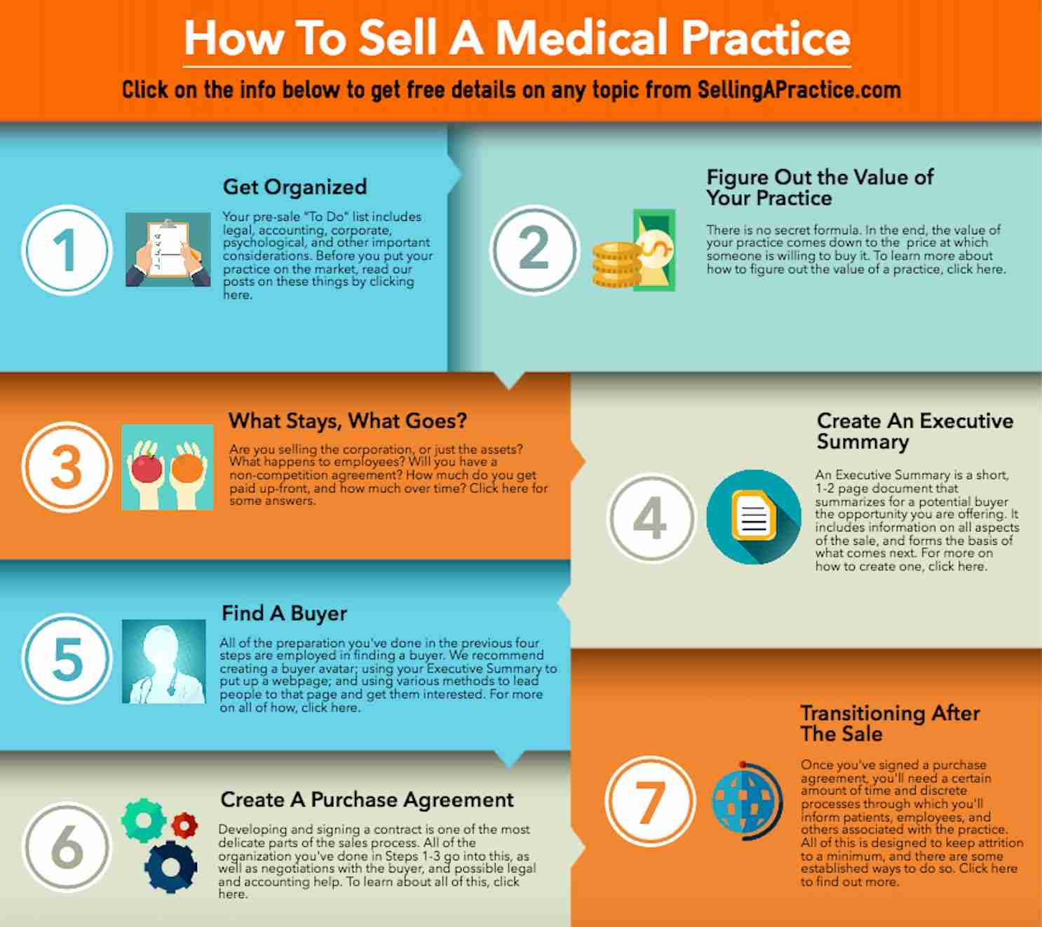 How to Sell A Practice Infographic Icon